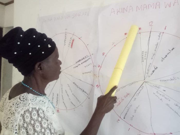 Selefina Kikuna presenting the 24 hours clock analysis during the training
